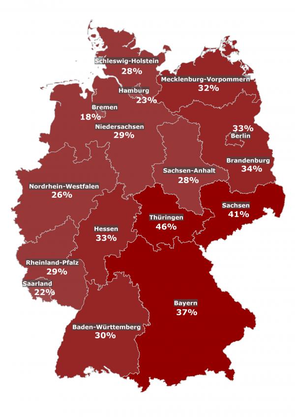 Anteil schwer zu besetzender Stellen an den Stellenausschreibungen nach Bundesländern