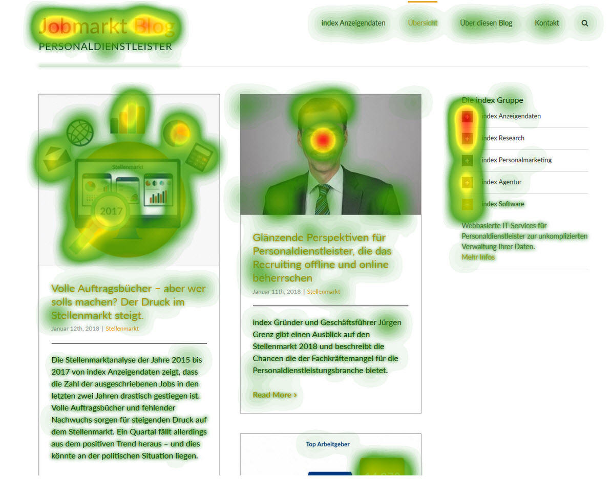 Eyetracking-Heatmap