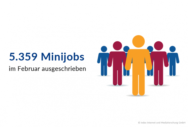 Angebot Minijobs Februar 2018