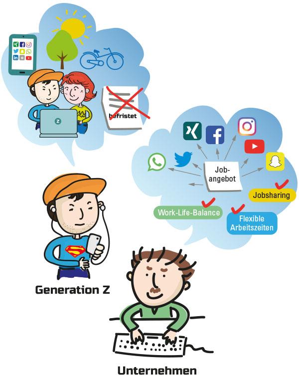 Recruiting Generation Z: Wie tickt die Generation Z und wie können Unternehmen sie erreichen