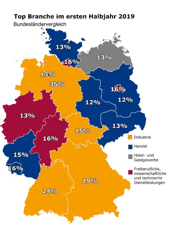 Top-Branchen in Deutschland