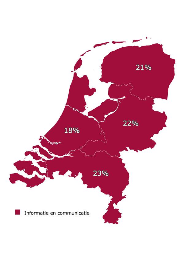 Procentueel aandeel van de branche bij alle jobadvertenties in een regio